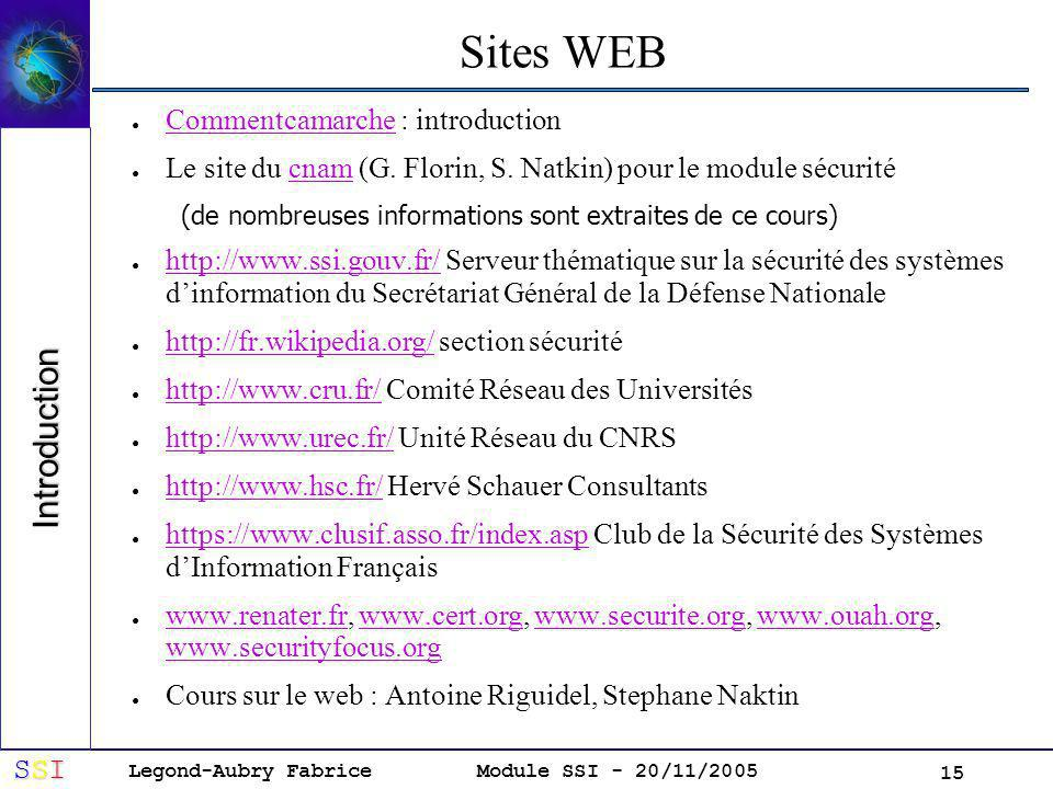 Sites WEB Introduction Commentcamarche : introduction