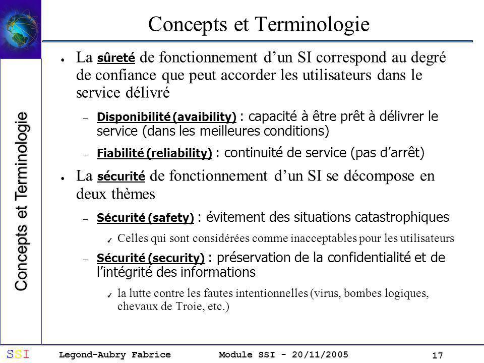 Concepts et Terminologie