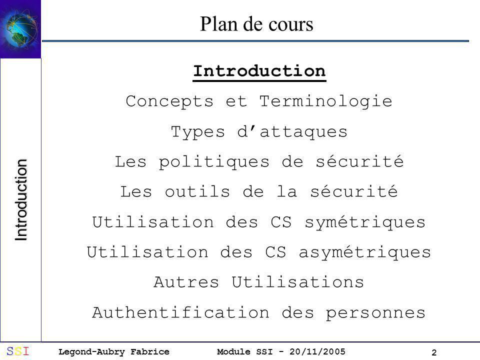 Plan de cours Introduction Concepts et Terminologie Types d'attaques