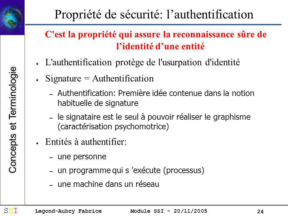 Propriété de sécurité: l'authentification