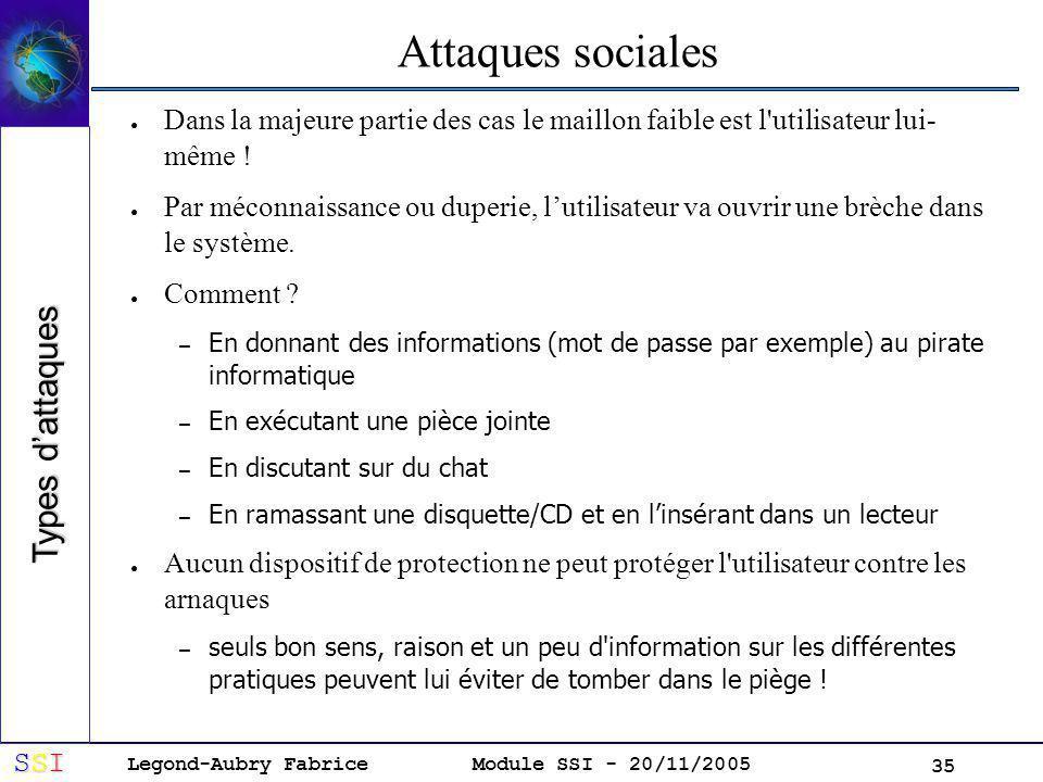 Attaques sociales Types d'attaques