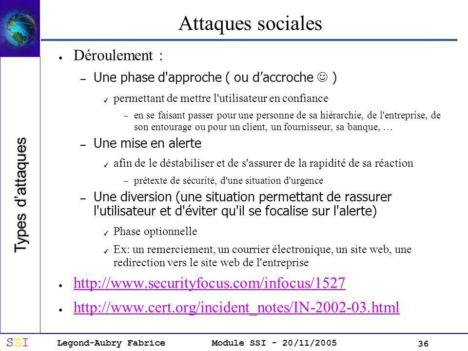 Attaques sociales Déroulement : Types d'attaques