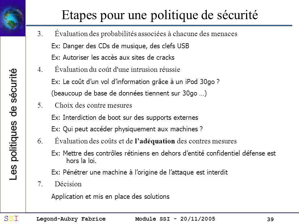 Etapes pour une politique de sécurité