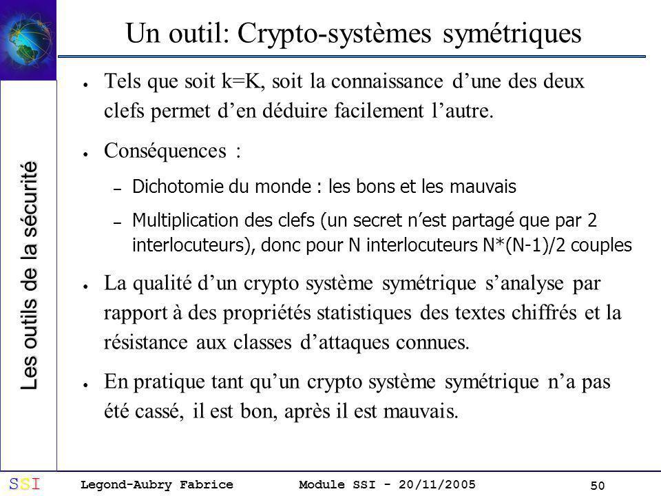 Un outil: Crypto-systèmes symétriques
