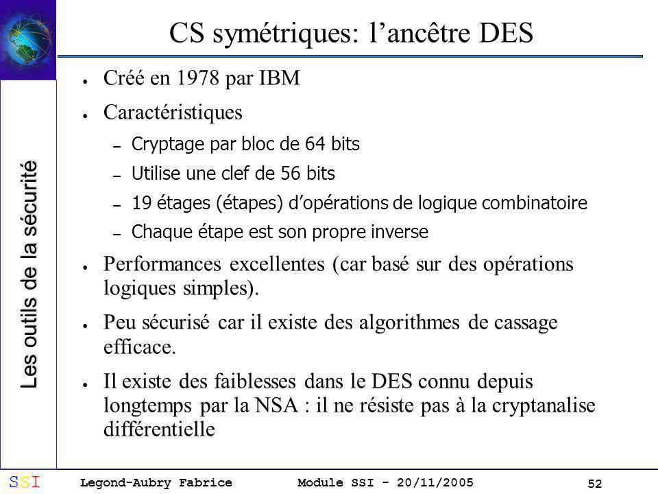 CS symétriques: l'ancêtre DES