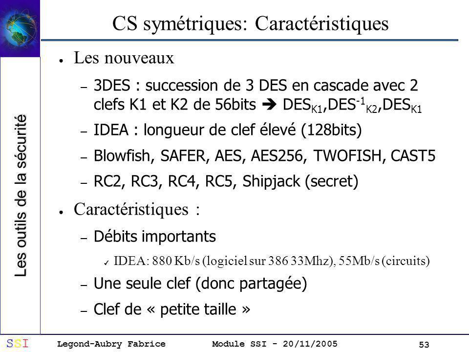 CS symétriques: Caractéristiques