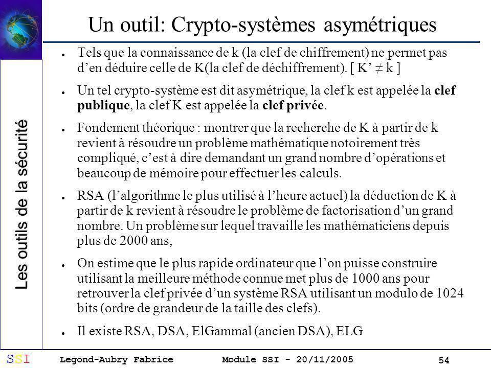 Un outil: Crypto-systèmes asymétriques