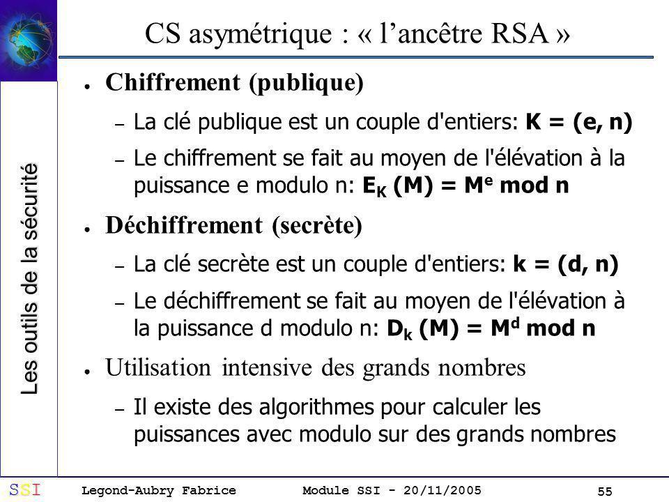 CS asymétrique : « l'ancêtre RSA »