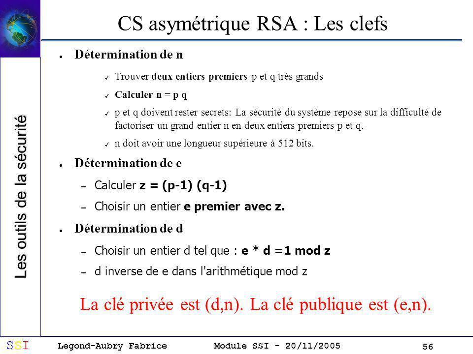 CS asymétrique RSA : Les clefs