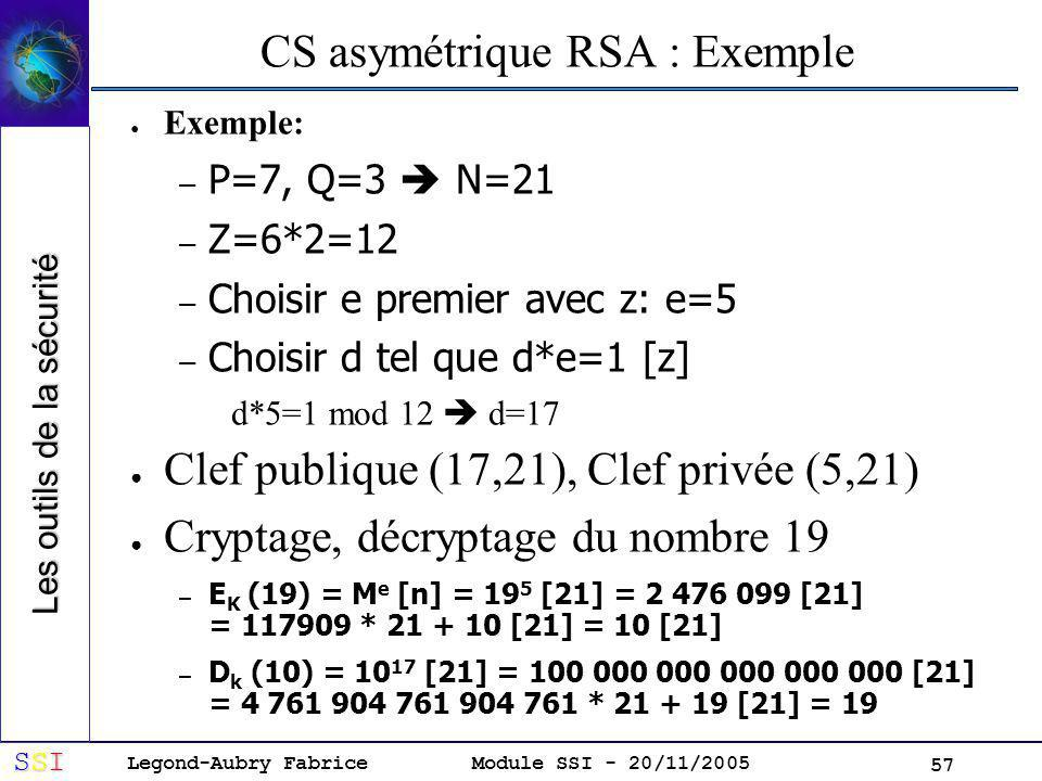 CS asymétrique RSA : Exemple