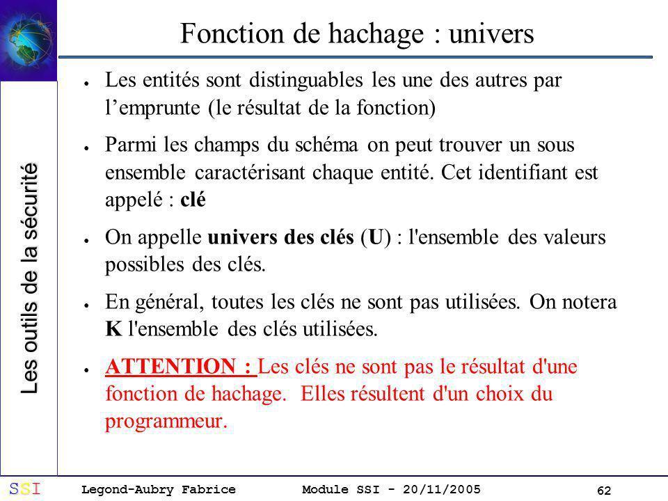 Fonction de hachage : univers