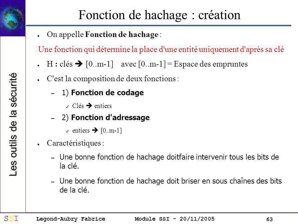 Fonction de hachage : création