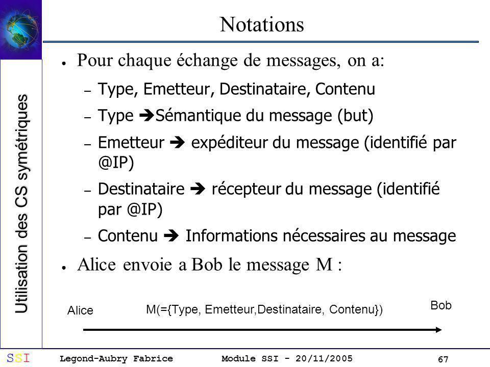 Notations Pour chaque échange de messages, on a: