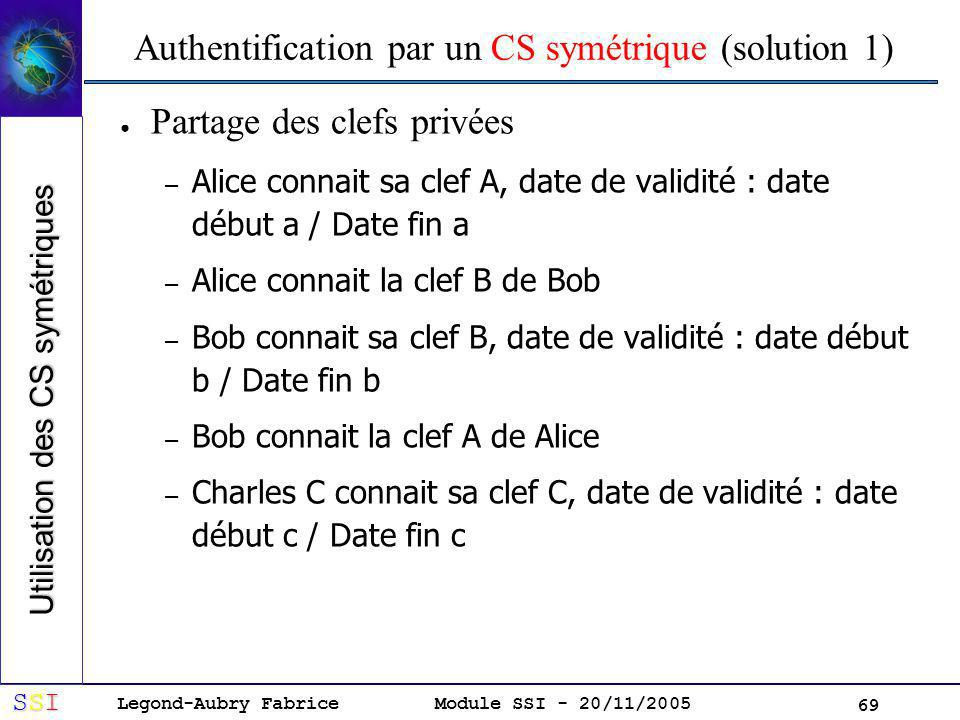 Authentification par un CS symétrique (solution 1)