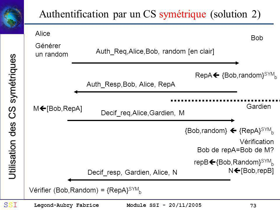 Authentification par un CS symétrique (solution 2)