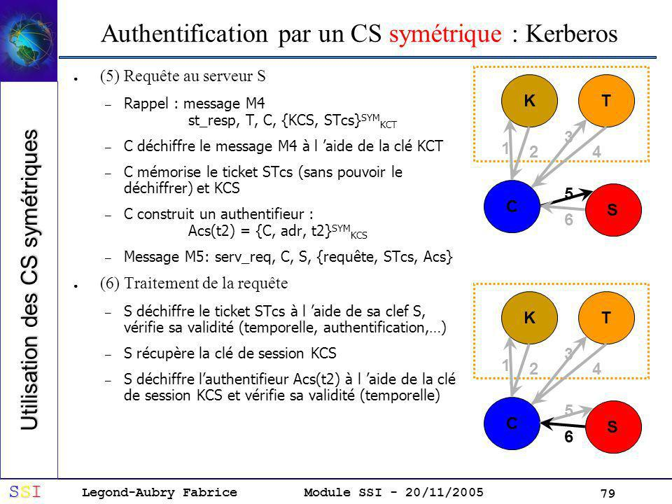 Authentification par un CS symétrique : Kerberos