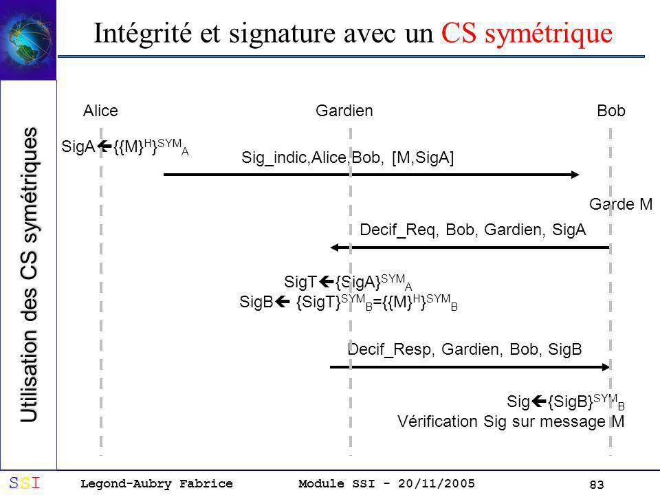 Intégrité et signature avec un CS symétrique
