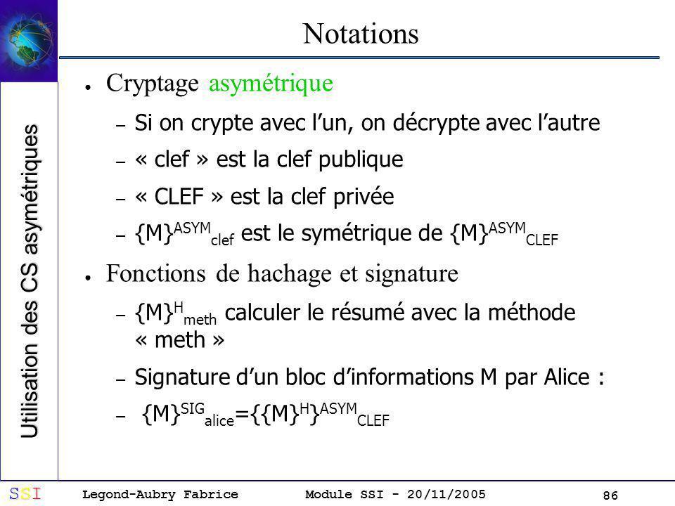 Utilisation des CS asymétriques