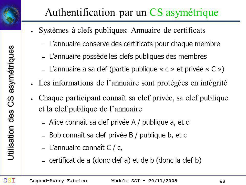 Authentification par un CS asymétrique