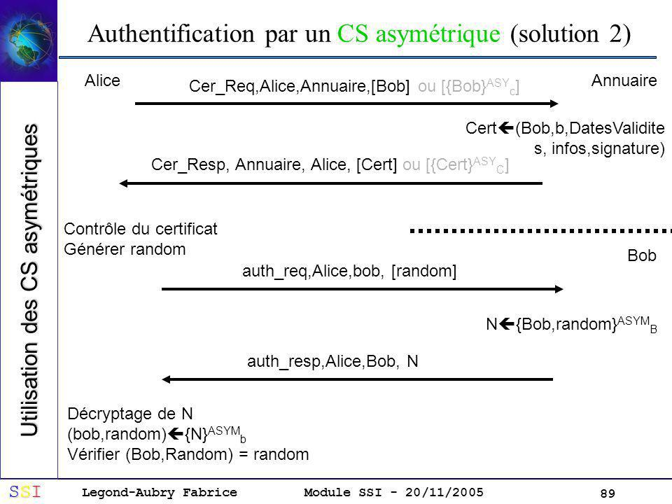 Authentification par un CS asymétrique (solution 2)