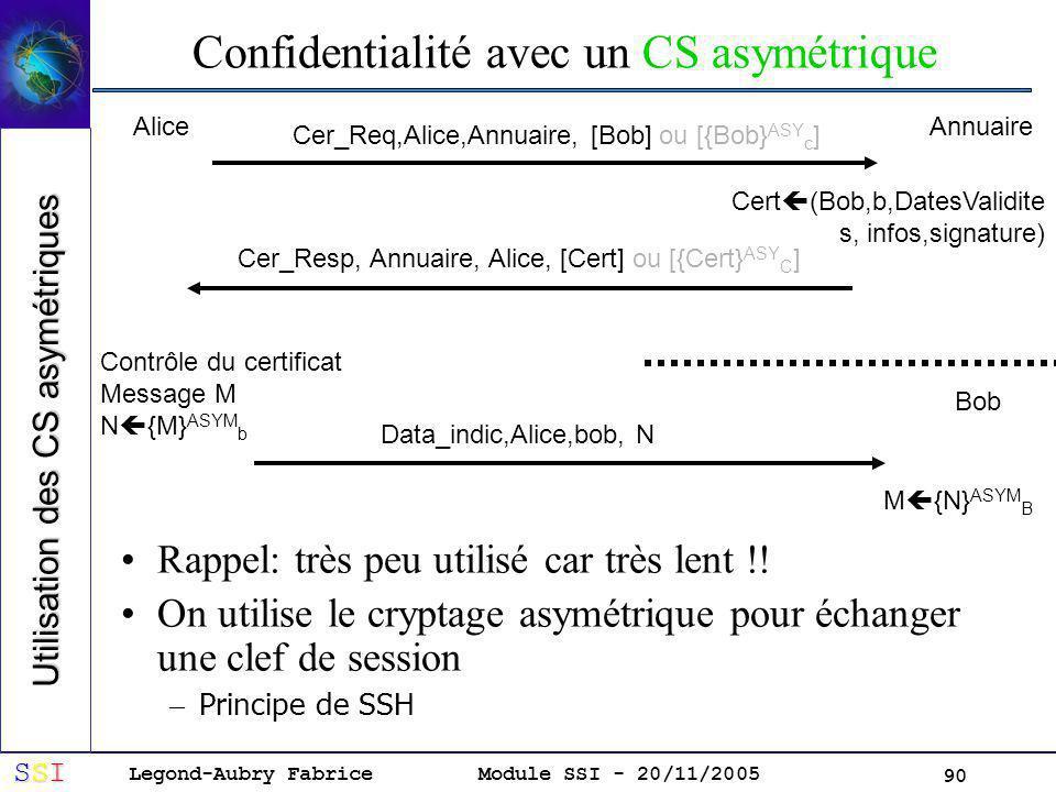 Confidentialité avec un CS asymétrique