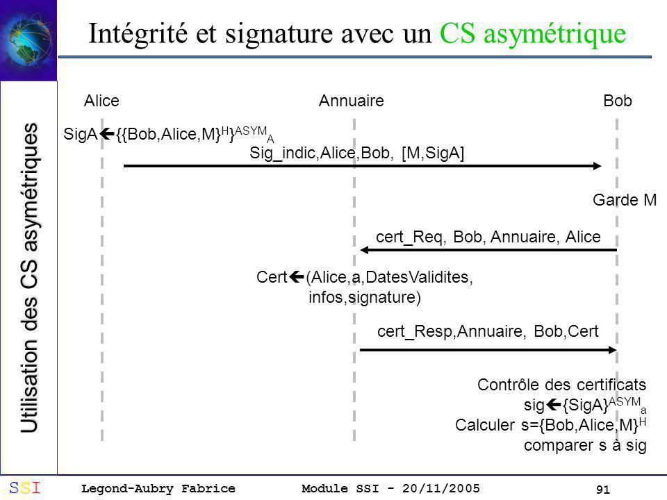 Intégrité et signature avec un CS asymétrique