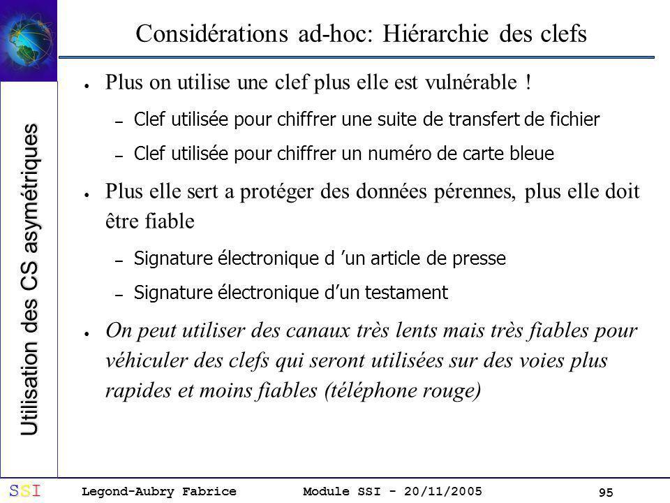 Considérations ad-hoc: Hiérarchie des clefs
