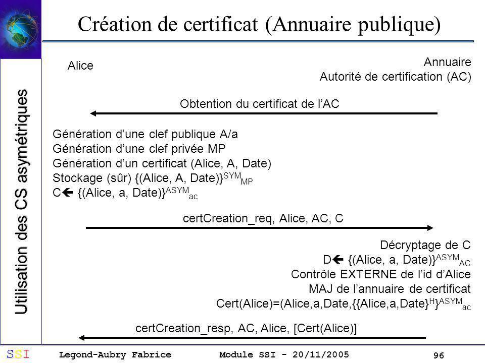 Création de certificat (Annuaire publique)
