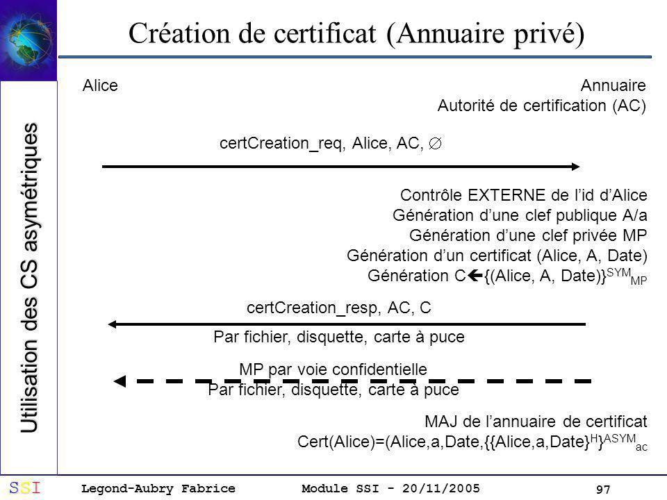 Création de certificat (Annuaire privé)