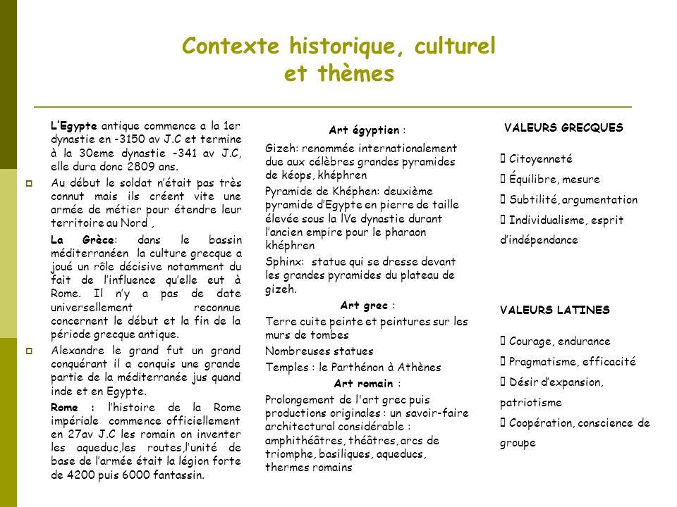Contexte historique, culturel et thèmes