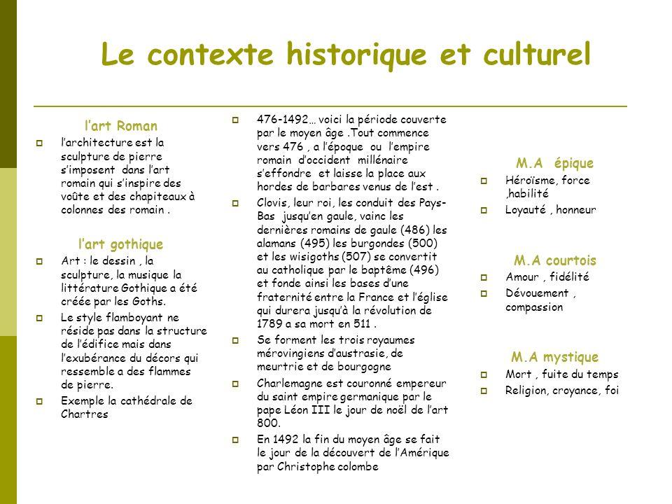 Le contexte historique et culturel