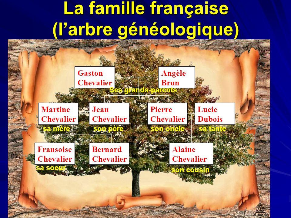 La famille française (l'arbre généologique)