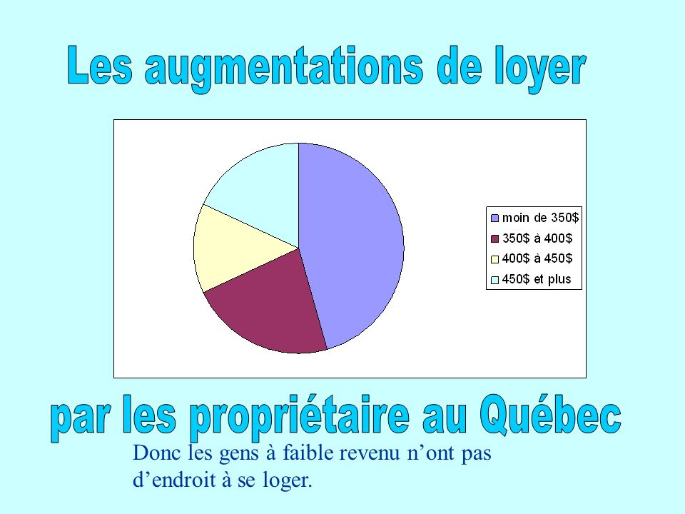 Les augmentations de loyer