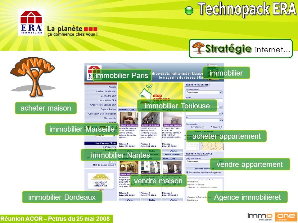 Stratégie internet… immobilier immobilier Paris immobilier Toulouse