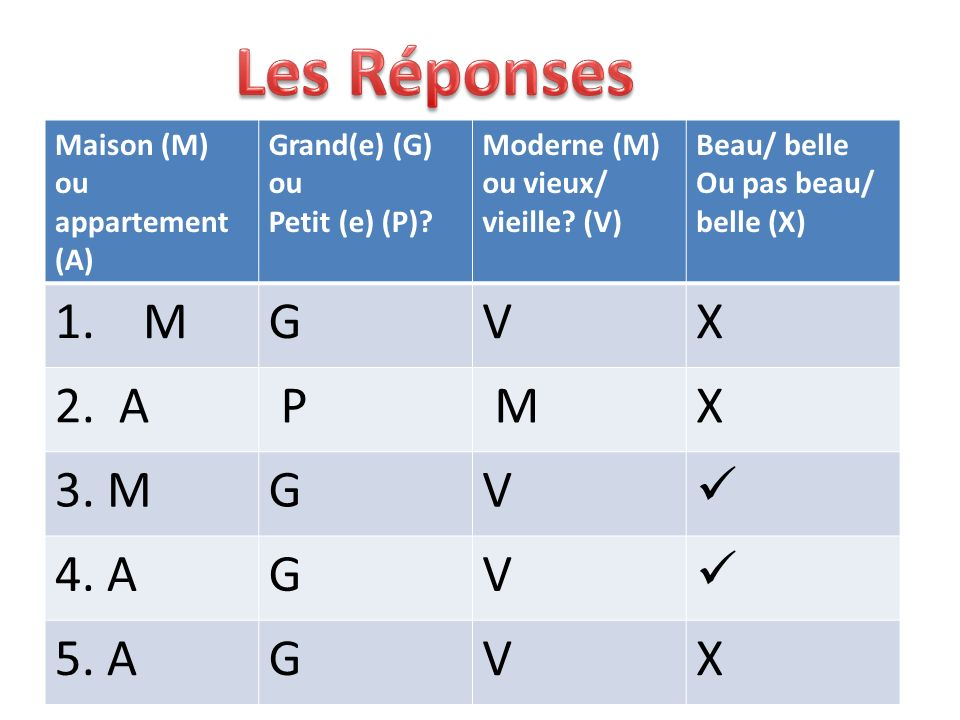 Les Réponses 1. M G V X 2. A P M 3. M 4. A 5. A