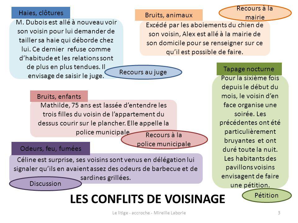 LES CONFLITS DE VOISINAGE