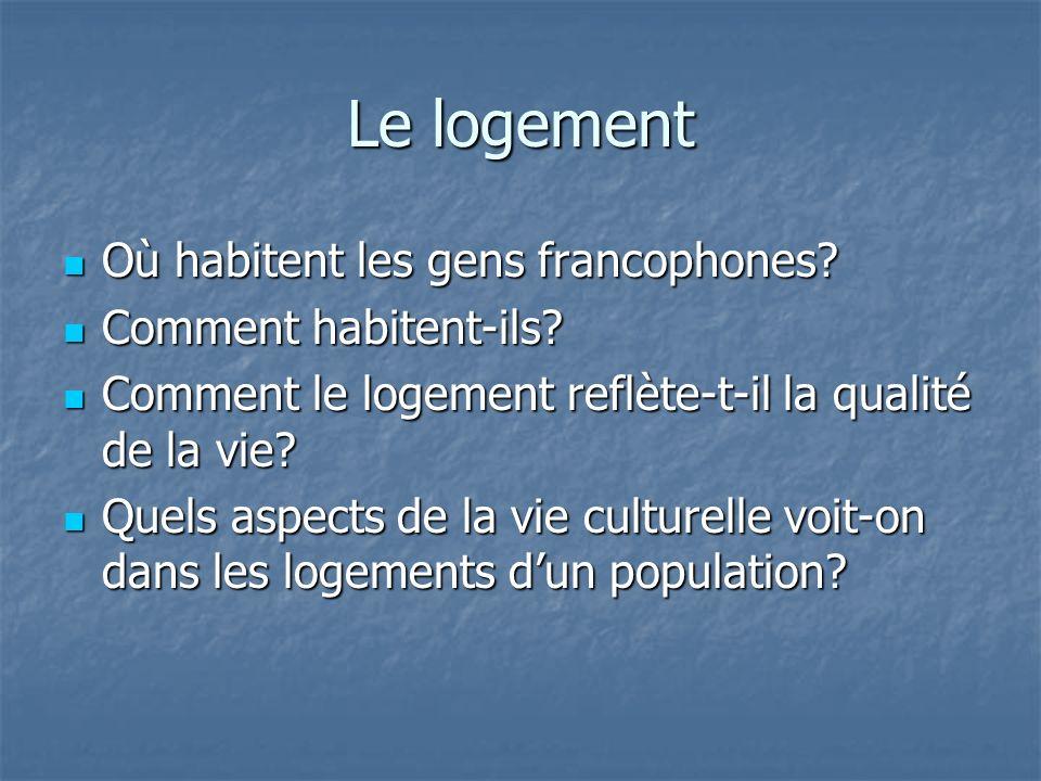 Le logement Où habitent les gens francophones Comment habitent-ils