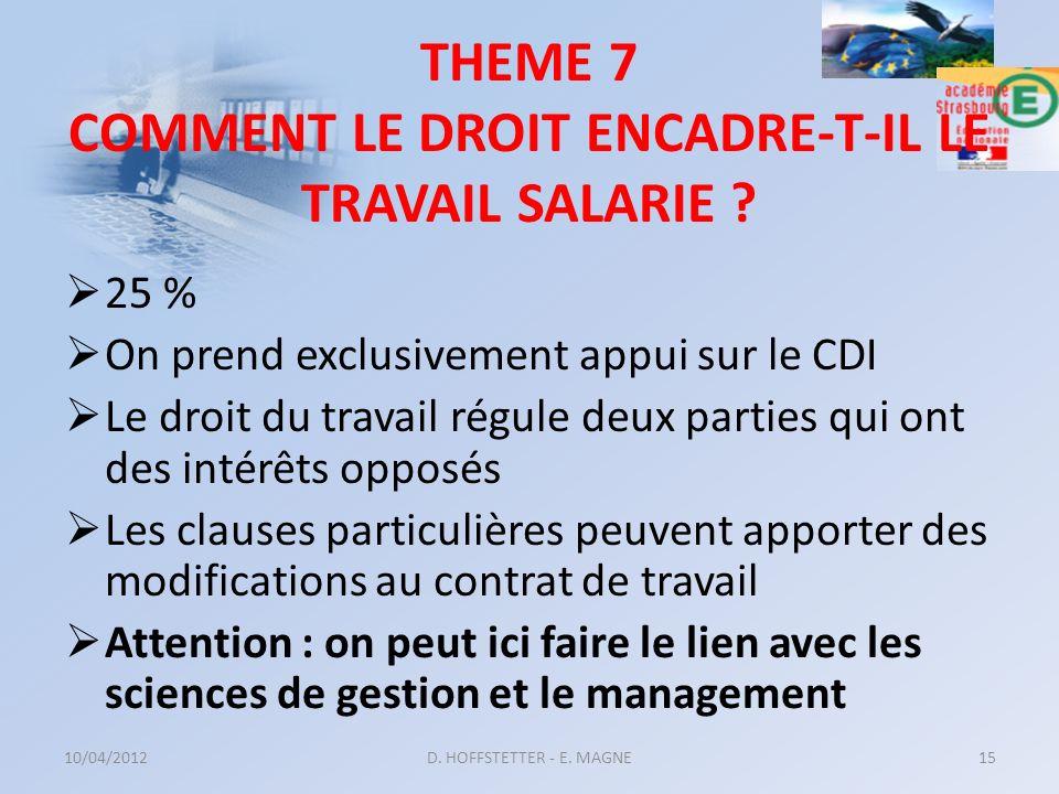 THEME 7 COMMENT LE DROIT ENCADRE-T-IL LE TRAVAIL SALARIE