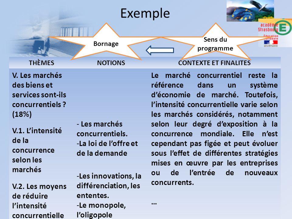 Exemple V. Les marchés des biens et services sont-ils concurrentiels