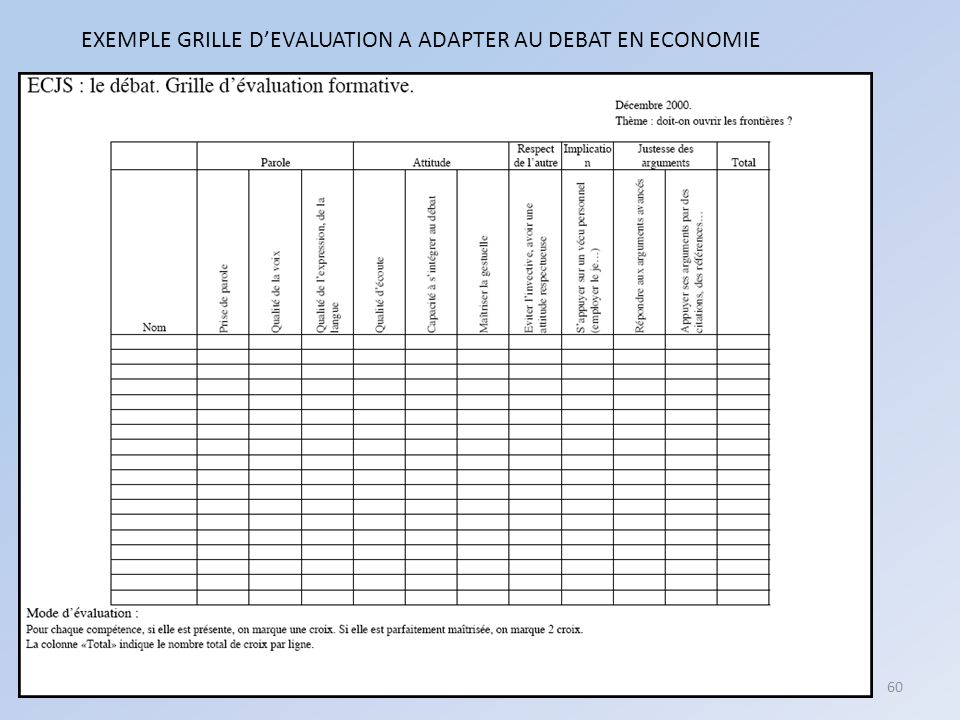EXEMPLE GRILLE D'EVALUATION A ADAPTER AU DEBAT EN ECONOMIE