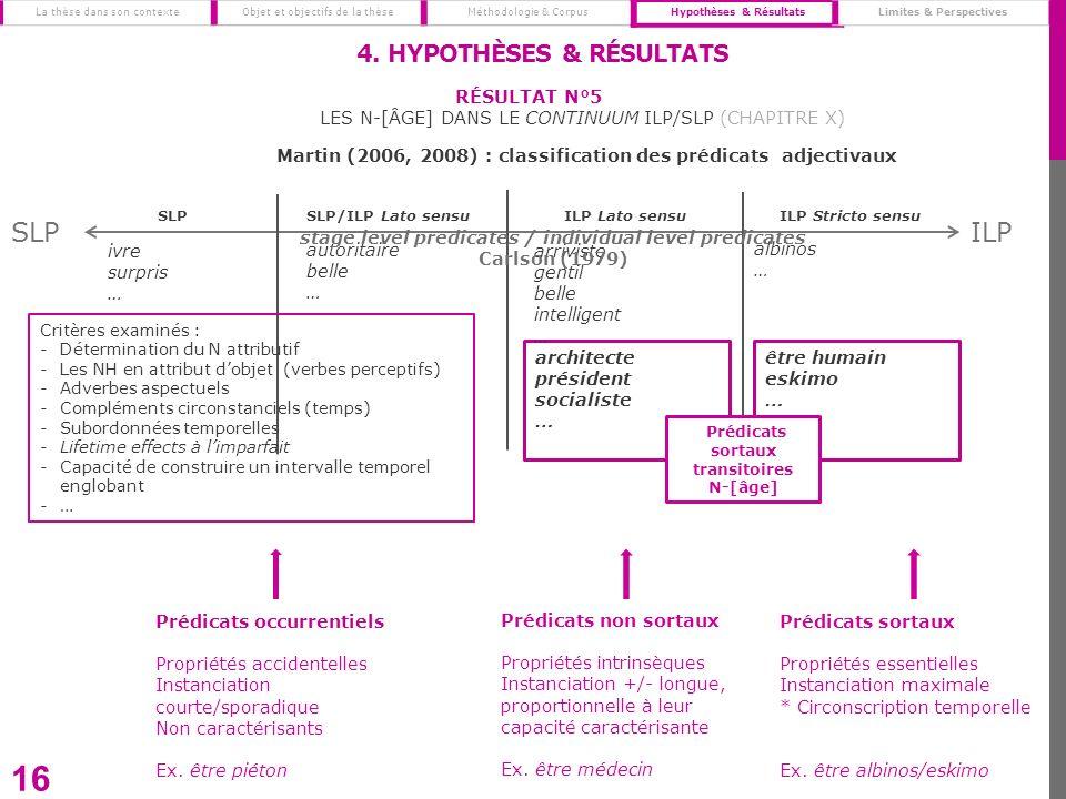 SLP ILP 4. Hypothèses & Résultats Résultat n°5