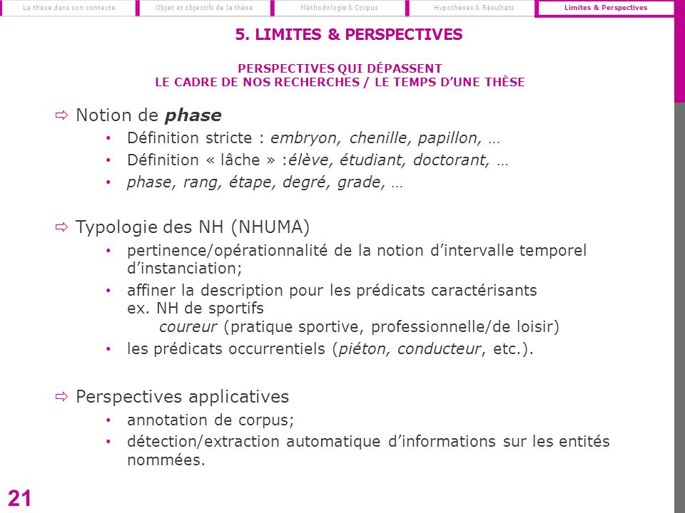 Limites & Perspectives 5. Limites & Perspectives