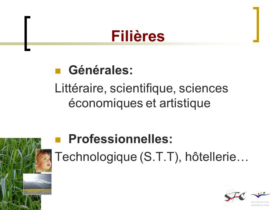 Filières Générales: Littéraire, scientifique, sciences économiques et artistique. Professionnelles: