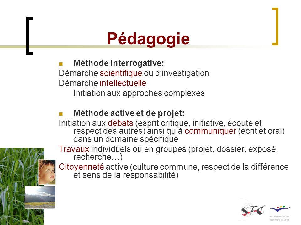 Pédagogie Méthode interrogative: