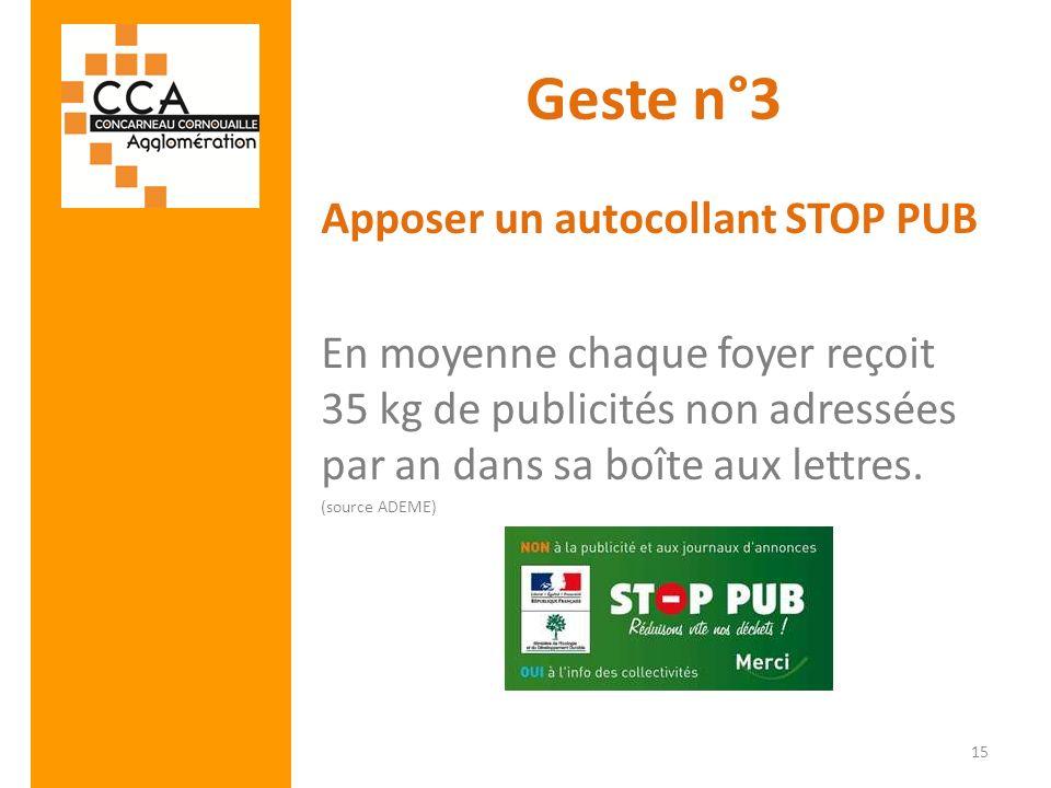 Geste n°3 Apposer un autocollant STOP PUB