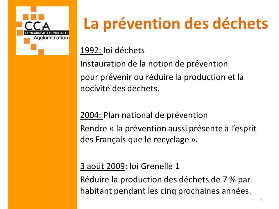 La prévention des déchets