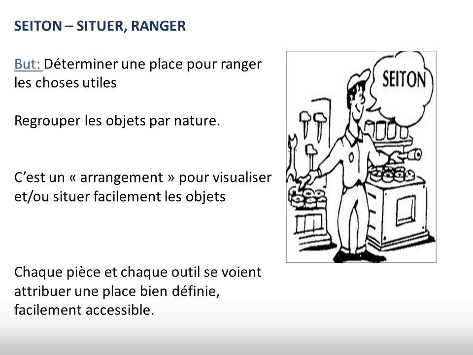 SEITON – SITUER, RANGER But: Déterminer une place pour ranger les choses utiles. Regrouper les objets par nature.