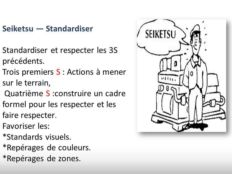 Seiketsu — Standardiser