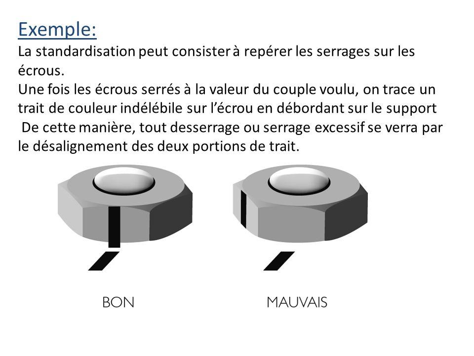 Exemple: La standardisation peut consister à repérer les serrages sur les écrous.