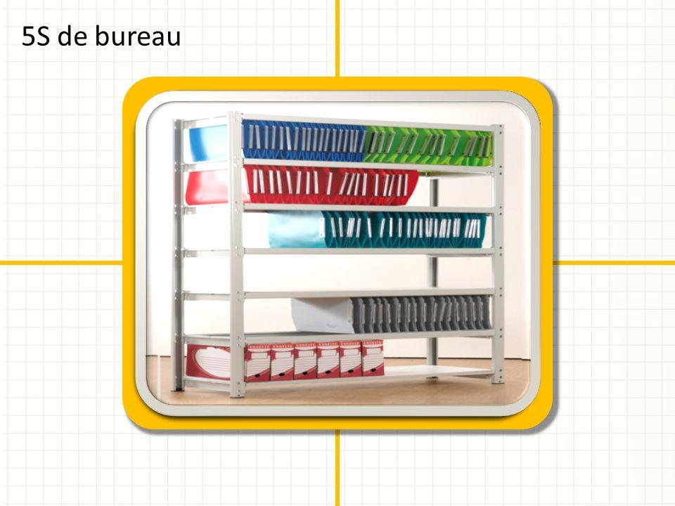 5S de bureau Voici un autre exemple de diapositives de vue d'ensemble utilisant des transitions.